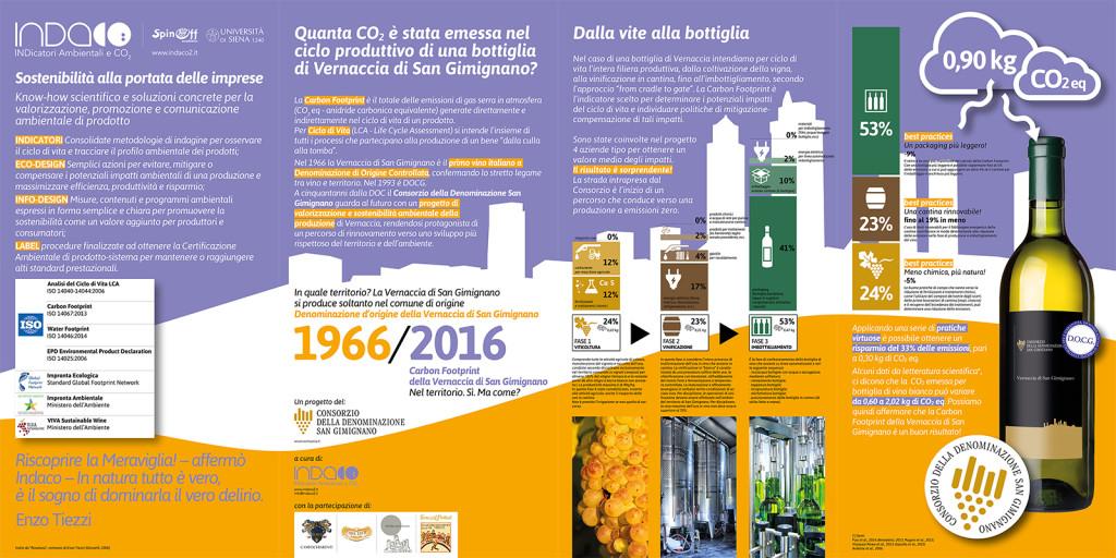 Carbon Footprint della Vernaccia di San Gimignano alla Notte dei Ricercatori di Siena