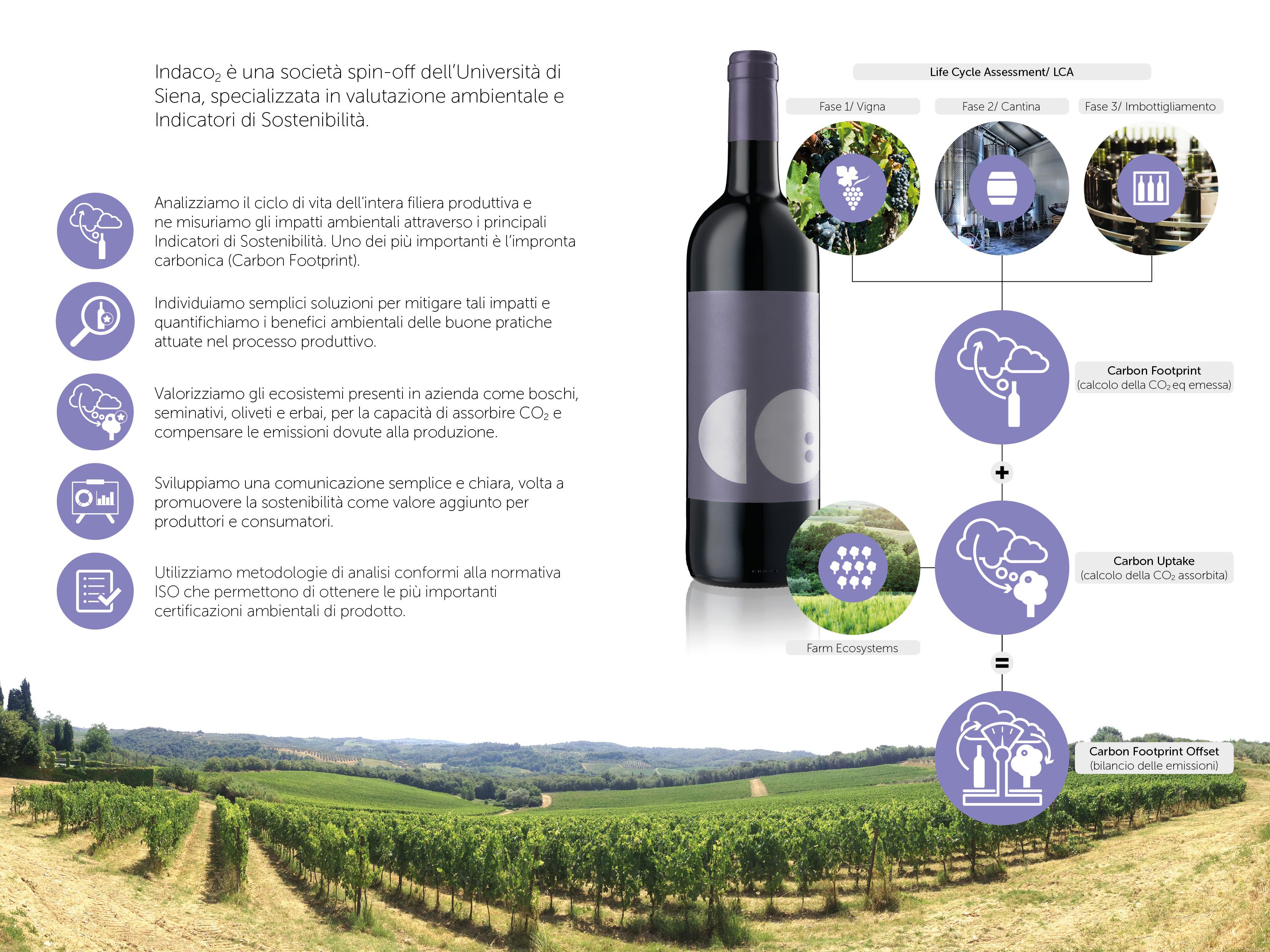 IND_brochure_wine2